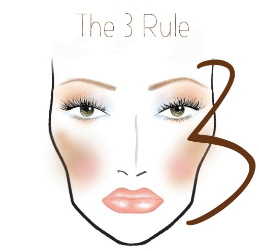 the-three-bronzer-rule-copy-1